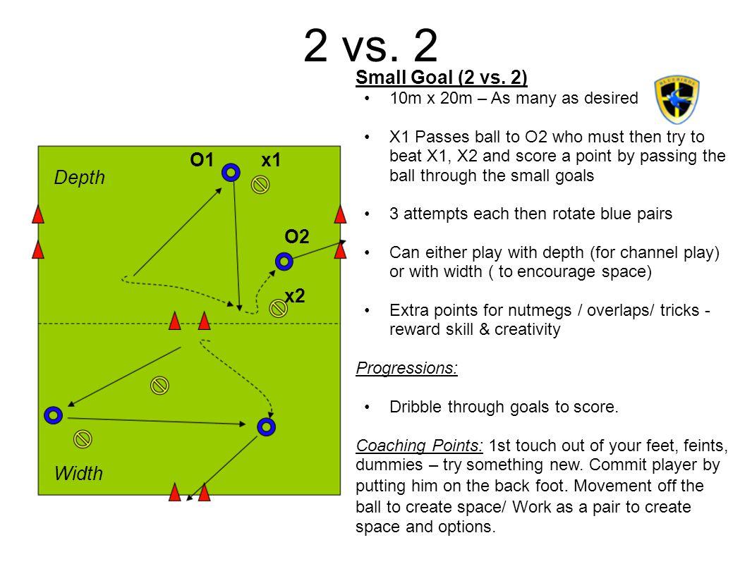 2 vs. 2 Small Goal (2 vs. 2) O1 x1 Depth O2 x2 Width