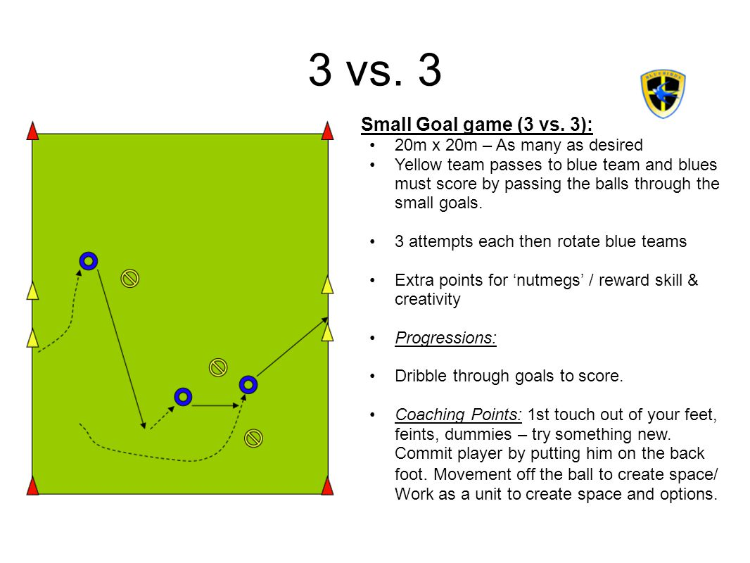 3 vs. 3 Small Goal game (3 vs. 3): 20m x 20m – As many as desired