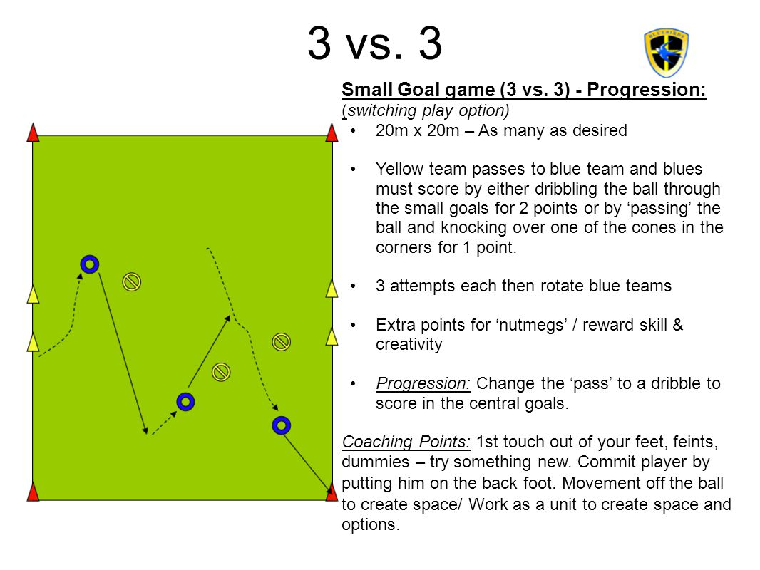 3 vs. 3 Small Goal game (3 vs. 3) - Progression: