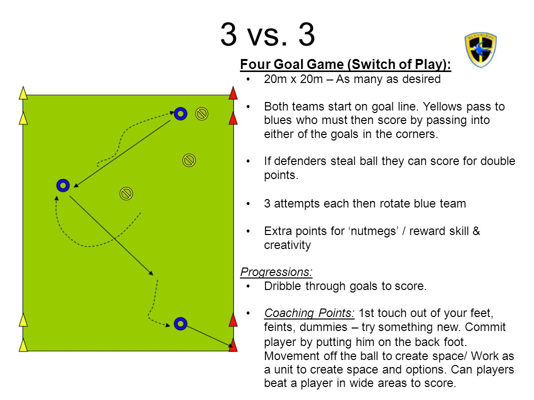3 vs. 3 Four Goal Game (Switch of Play):