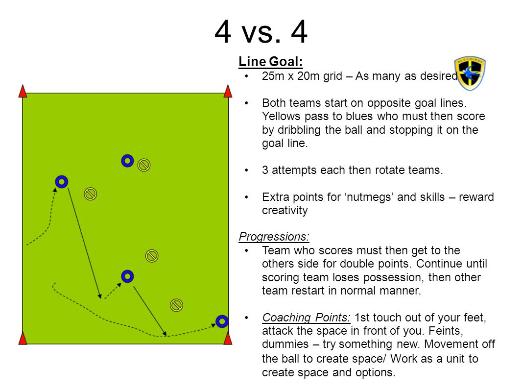 4 vs. 4 Line Goal: 25m x 20m grid – As many as desired
