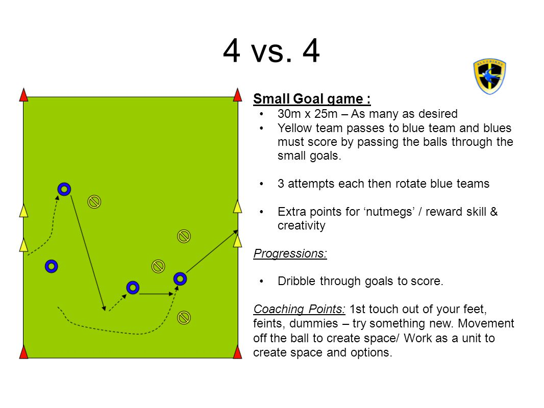 4 vs. 4 Small Goal game : 30m x 25m – As many as desired