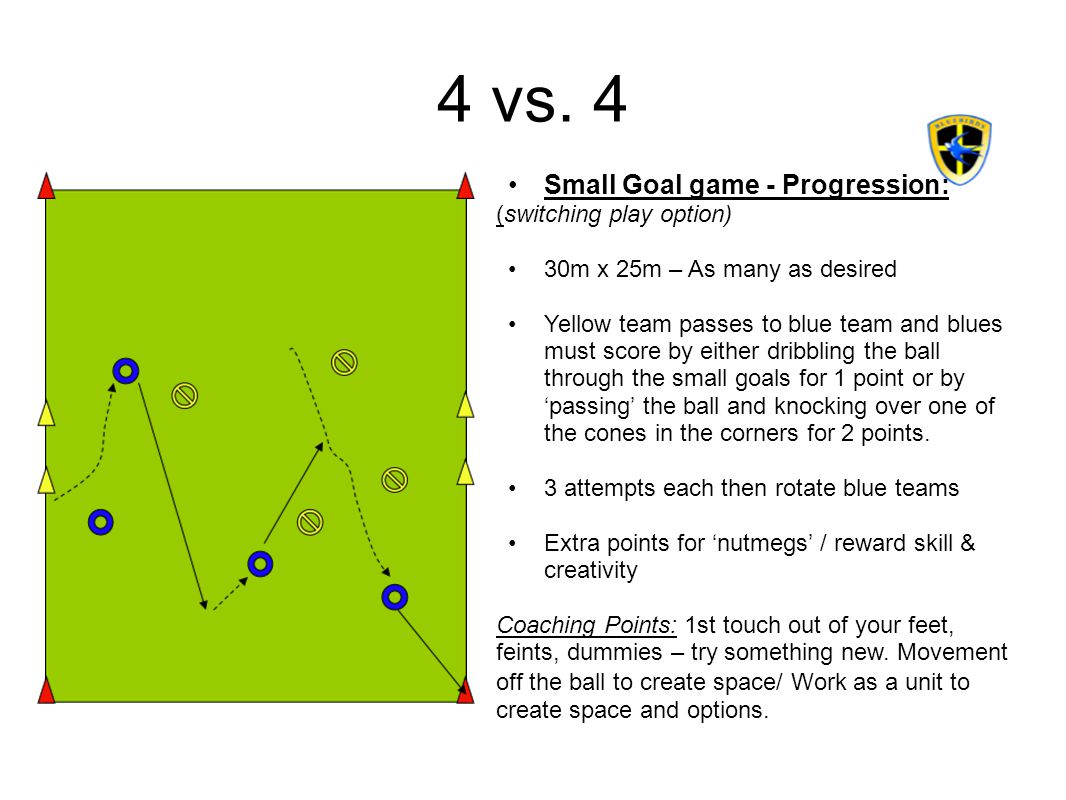 4 vs. 4 Small Goal game - Progression: (switching play option)