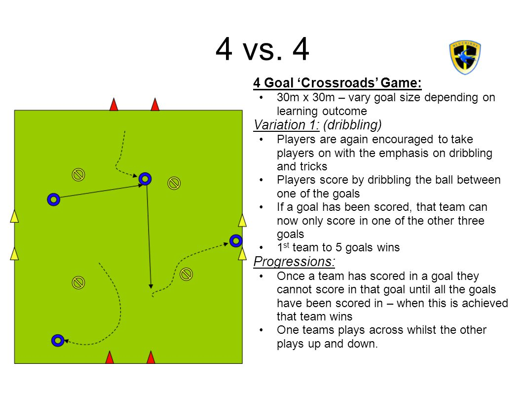 4 vs. 4 4 Goal 'Crossroads' Game: Variation 1: (dribbling)