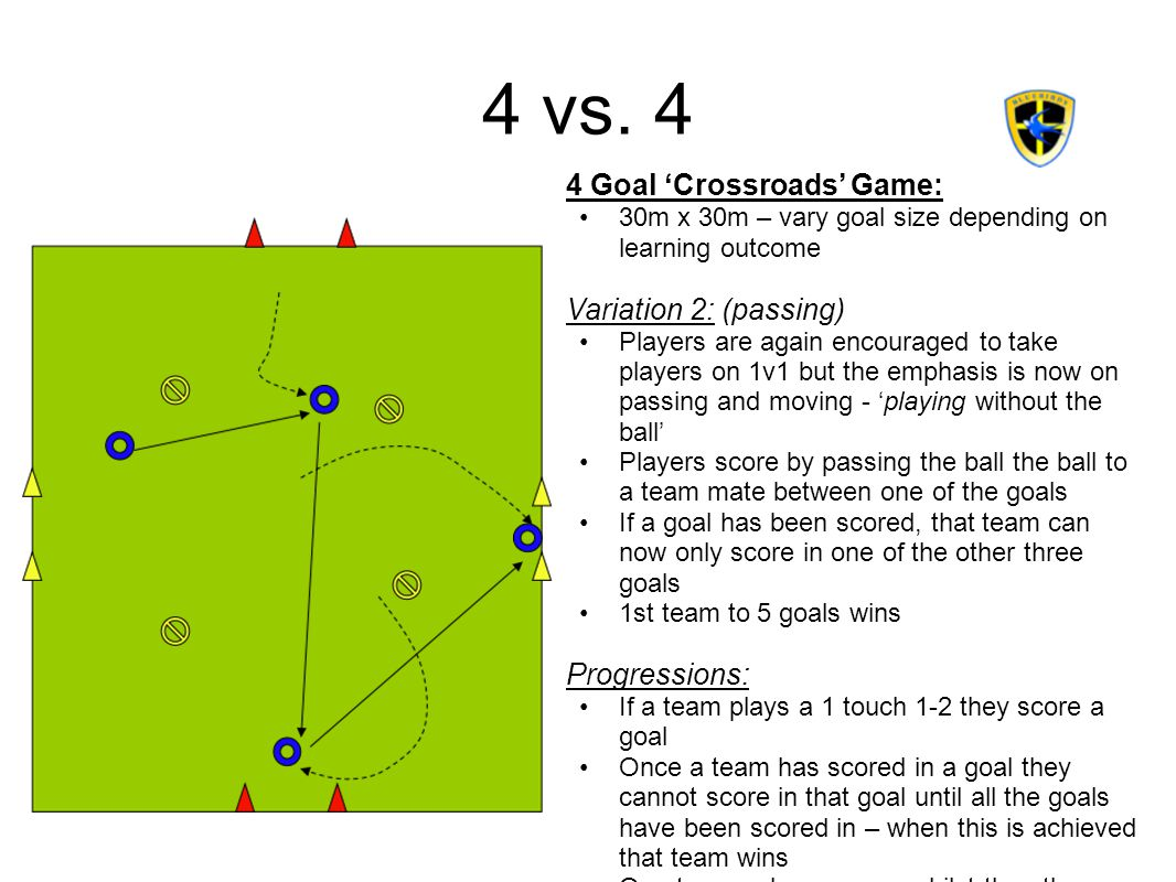 4 vs. 4 4 Goal 'Crossroads' Game: Variation 2: (passing) Progressions:
