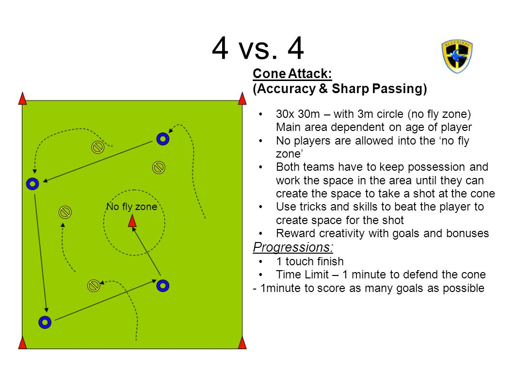 4 vs. 4 Cone Attack: (Accuracy & Sharp Passing) Progressions: