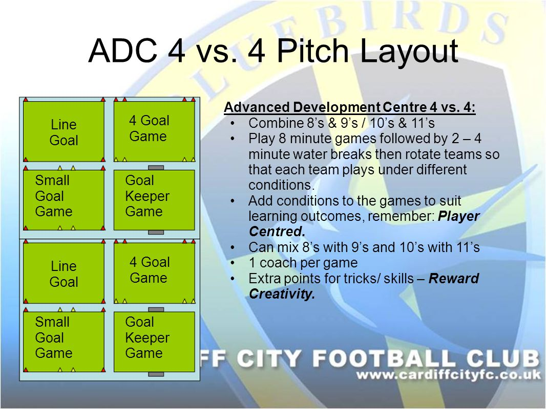 ADC 4 vs. 4 Pitch Layout Advanced Development Centre 4 vs. 4: