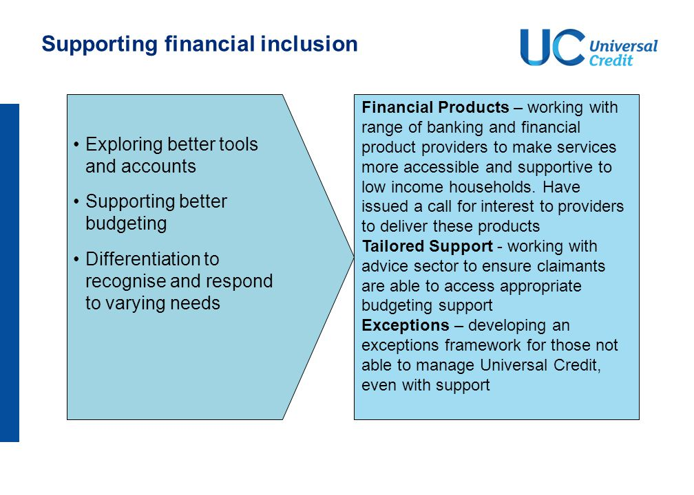 Universal Credit Housing