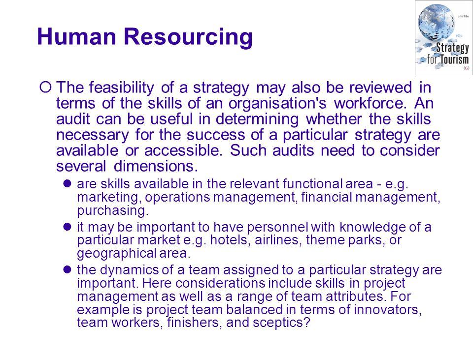 Human Resourcing