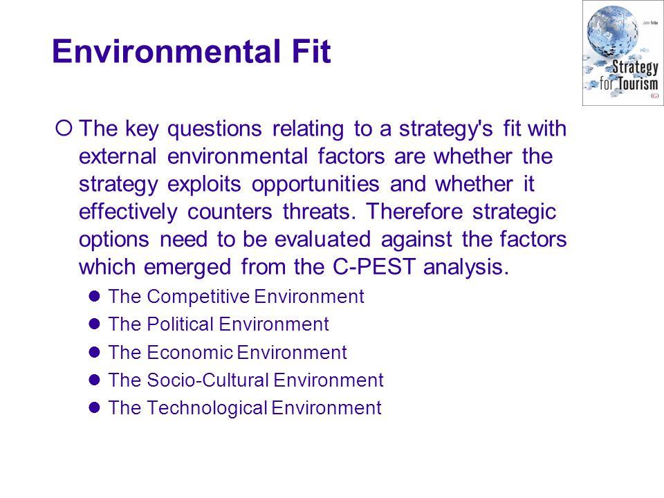 Environmental Fit