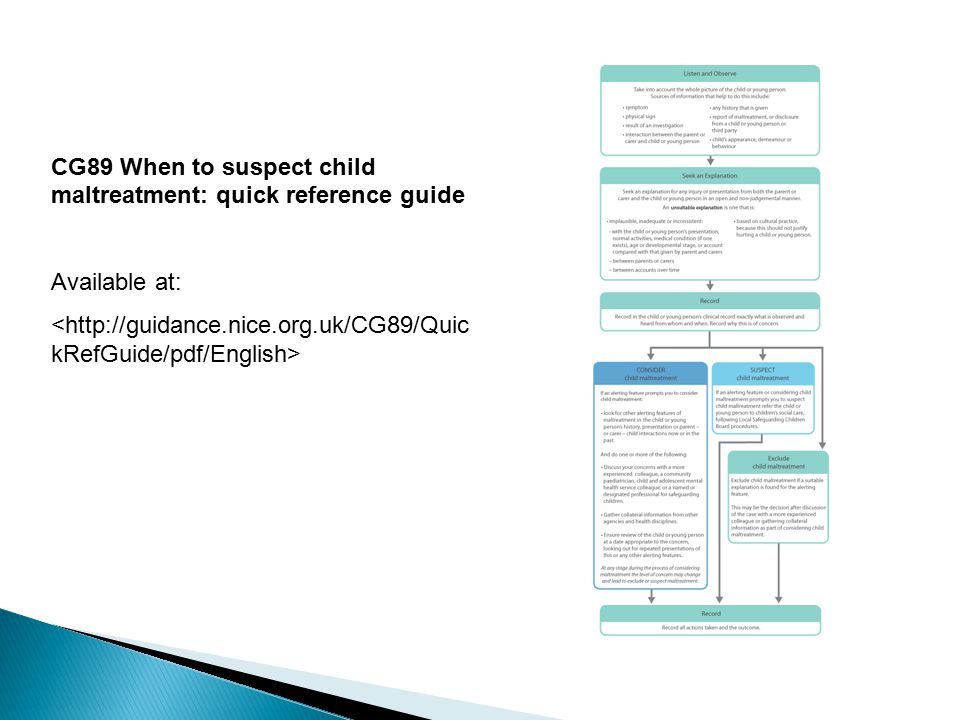 CG89 When to suspect child maltreatment: quick reference guide