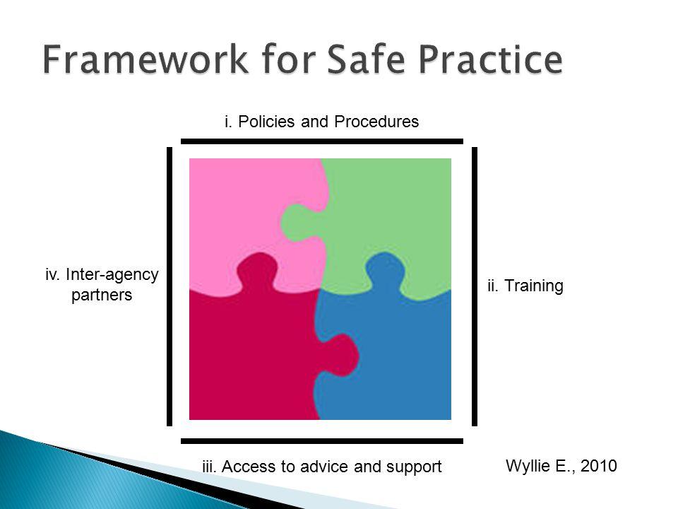 Framework for Safe Practice