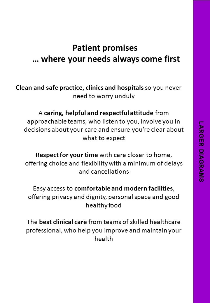 Patient promises … where your needs always come first