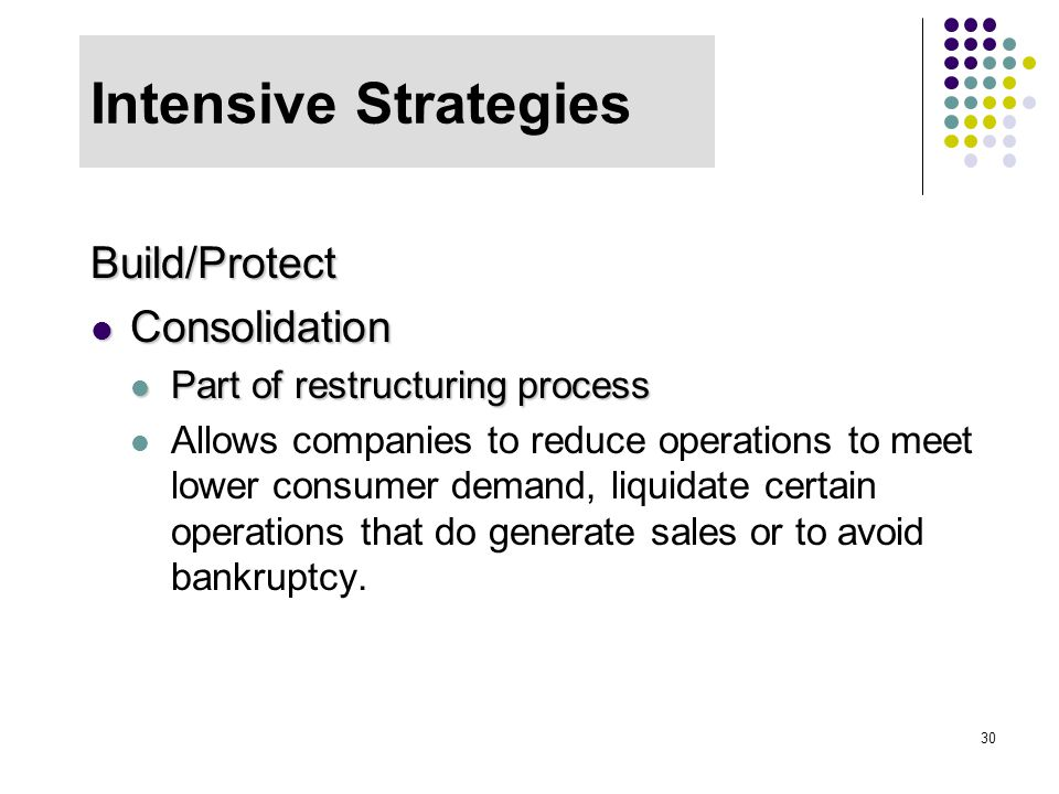 Intensive Strategies Build/Protect Consolidation