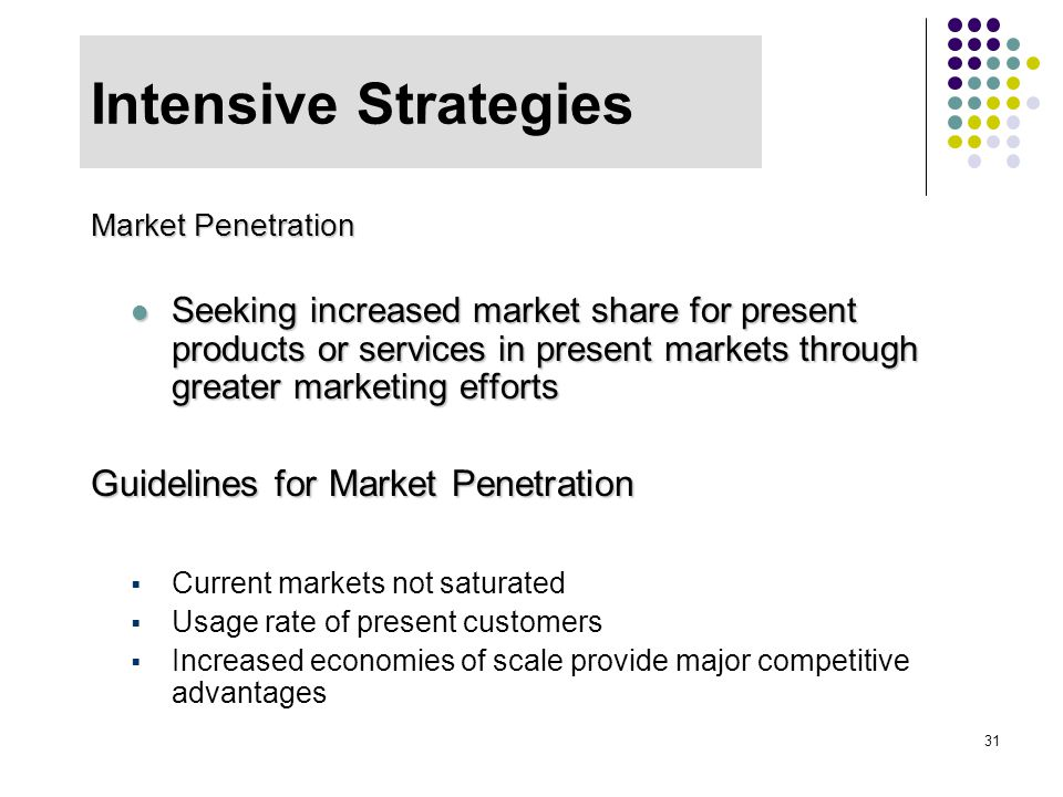 Intensive Strategies Guidelines for Market Penetration