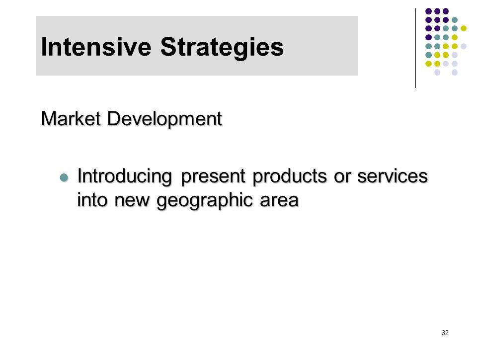 Intensive Strategies Market Development