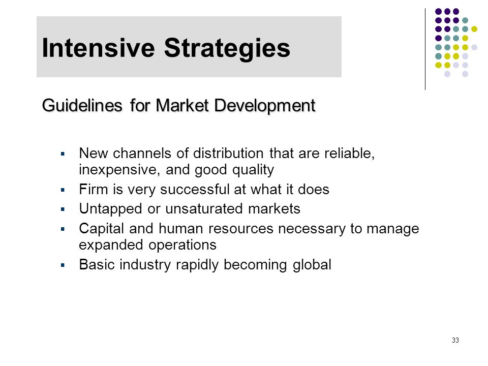Intensive Strategies Guidelines for Market Development