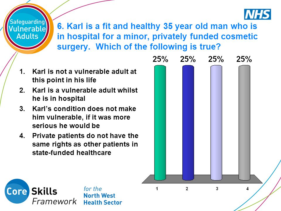 6. Karl is a fit and healthy 35 year old man who is in hospital for a minor, privately funded cosmetic surgery. Which of the following is true