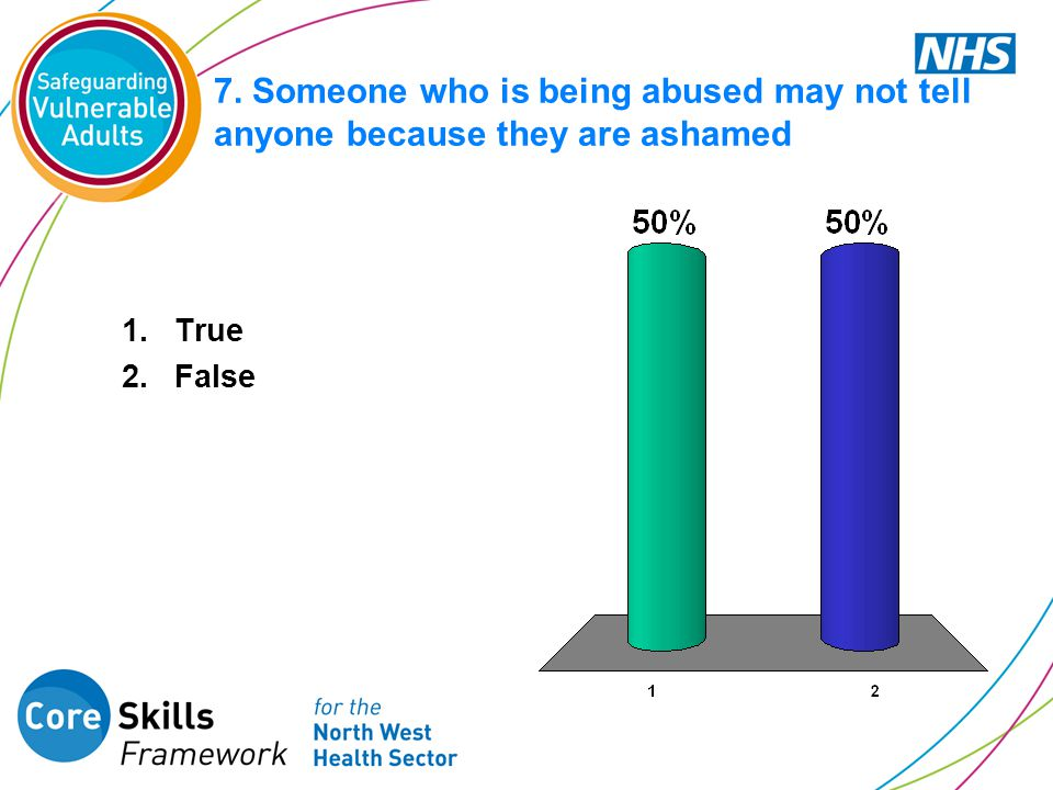 7. Someone who is being abused may not tell anyone because they are ashamed