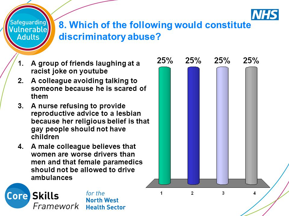 8. Which of the following would constitute discriminatory abuse