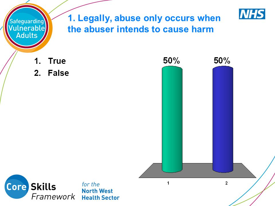 1. Legally, abuse only occurs when the abuser intends to cause harm