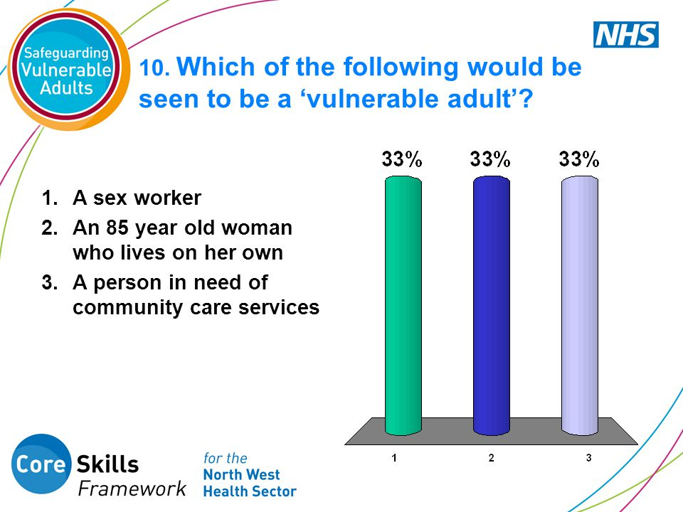 10. Which of the following would be seen to be a 'vulnerable adult'