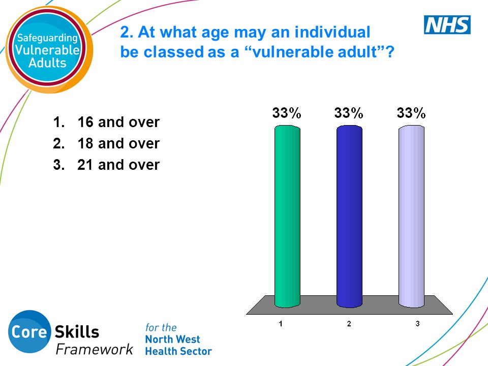 2. At what age may an individual be classed as a vulnerable adult