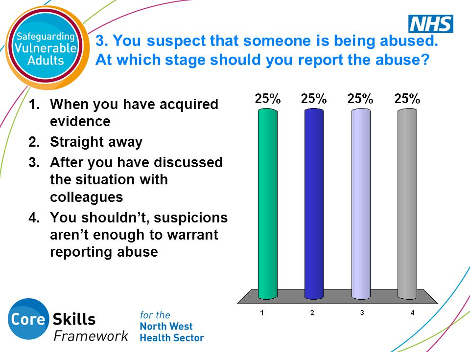 3. You suspect that someone is being abused