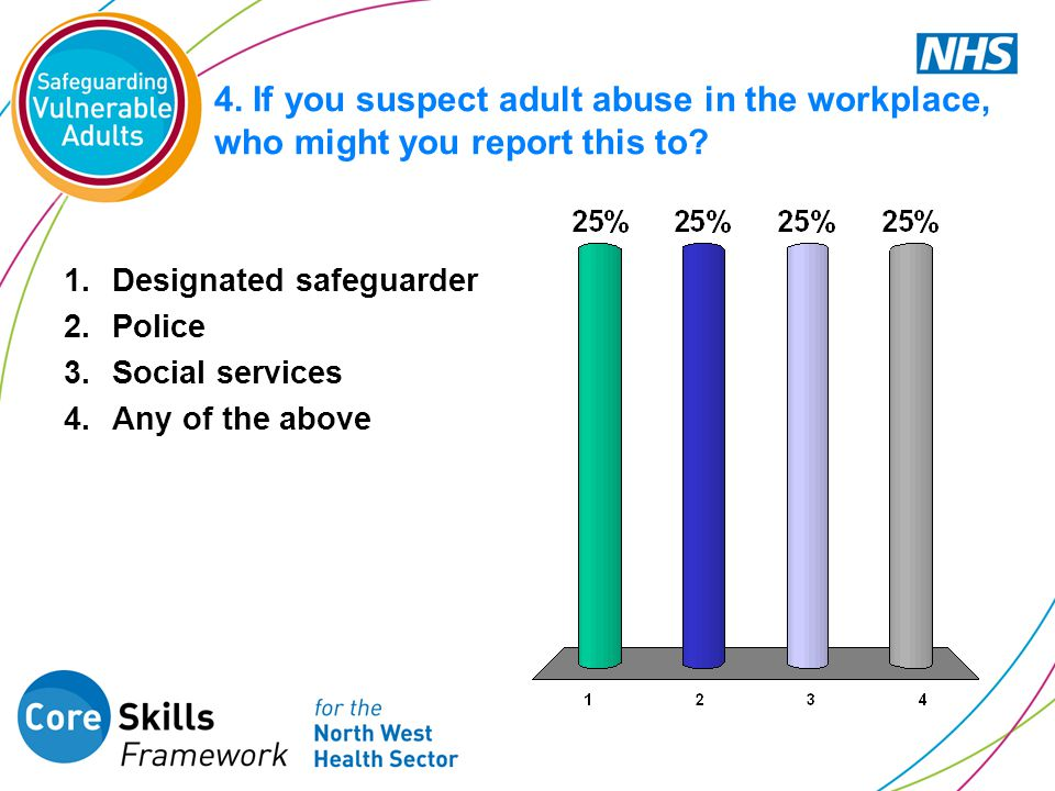 4. If you suspect adult abuse in the workplace, who might you report this to