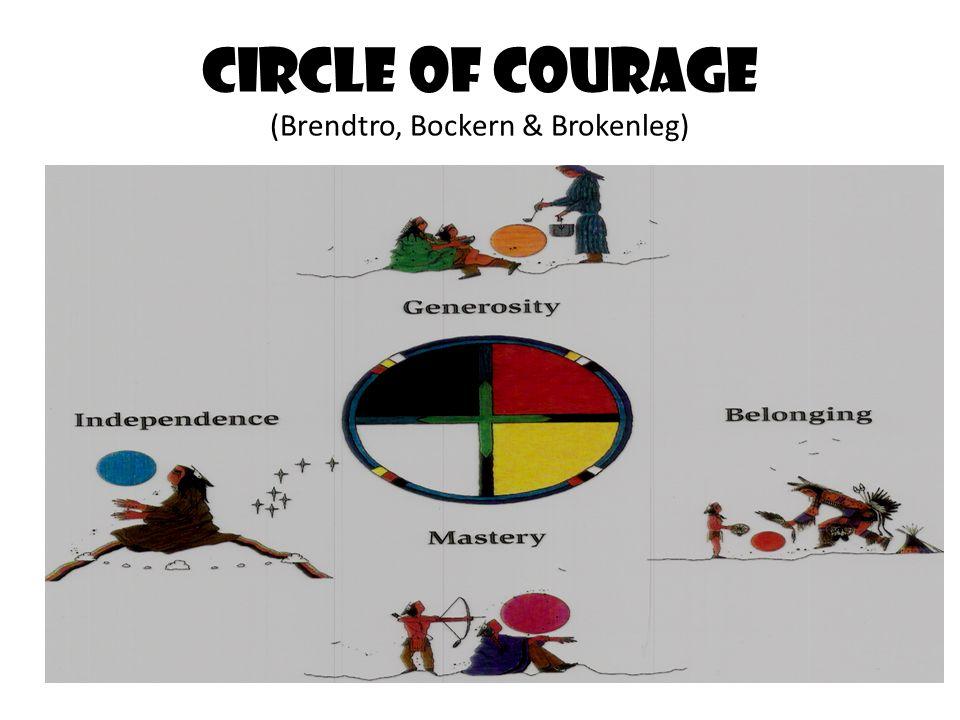 Circle of courage (Brendtro, Bockern & Brokenleg)
