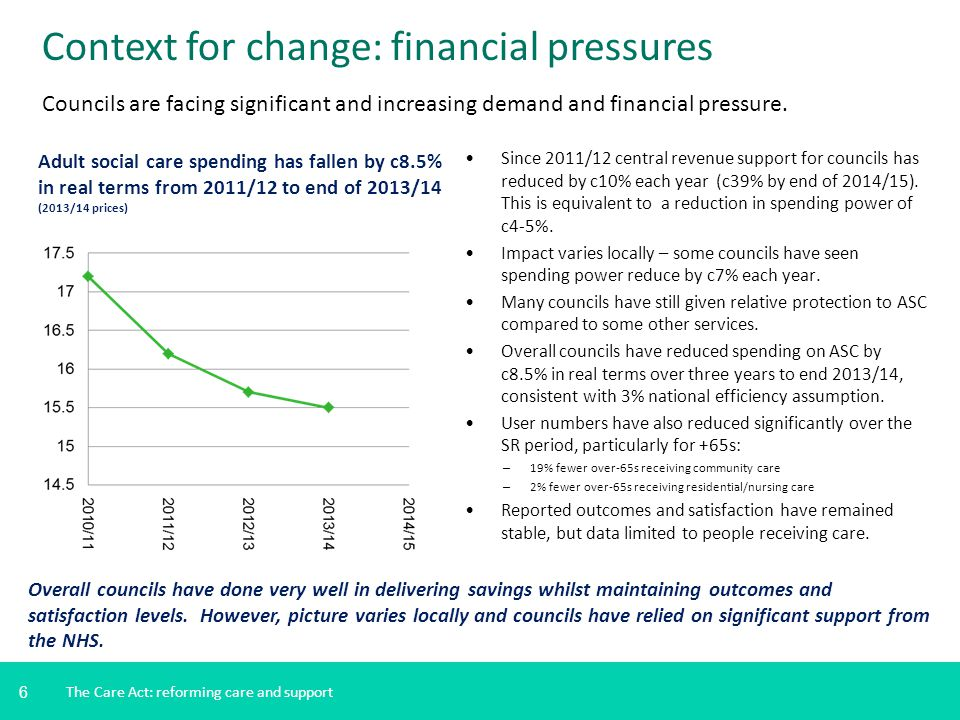Context for change: financial pressures