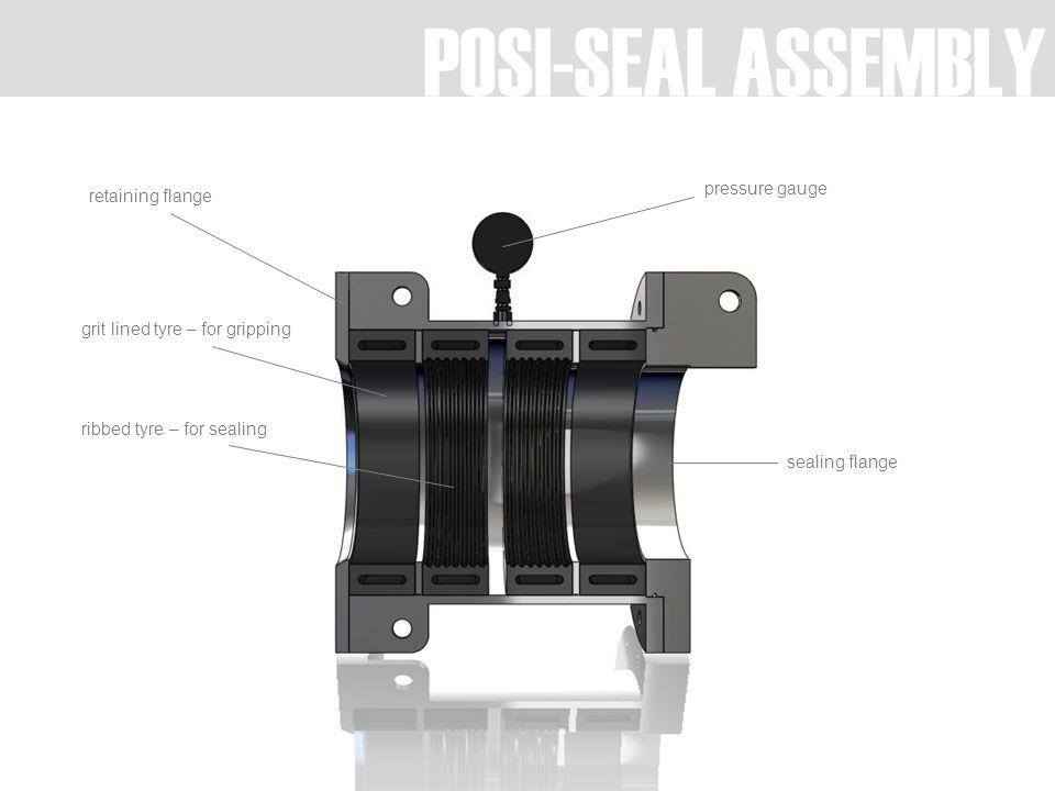 POSI-SEAL ASSEMBLY pressure gauge retaining flange