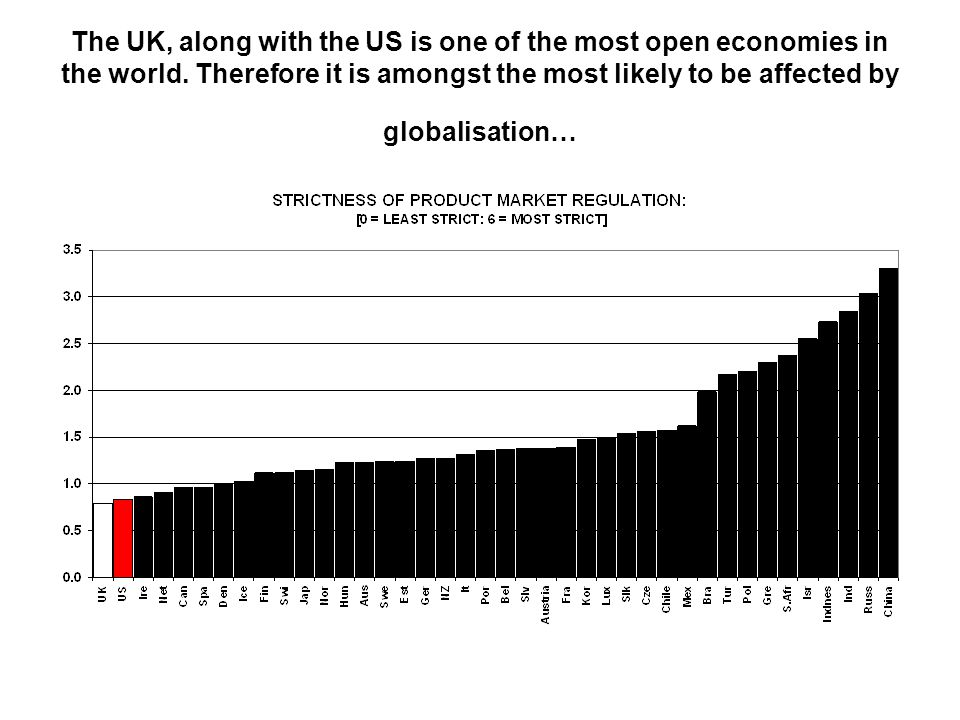 The UK, along with the US is one of the most open economies in the world.