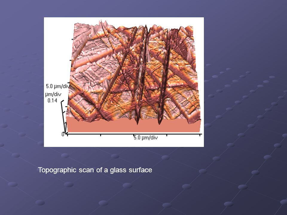 Topographic scan of a glass surface