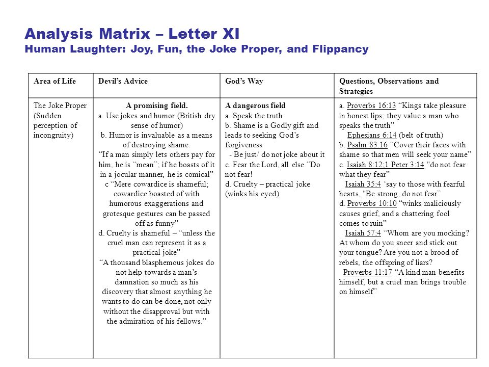 Analysis Matrix – Letter XI