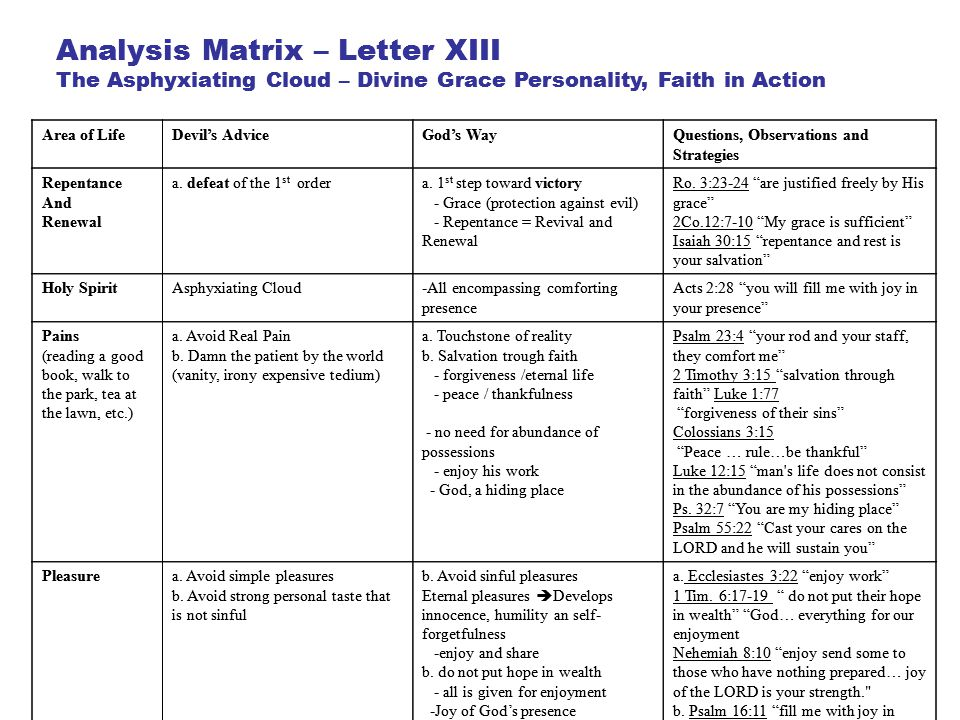 Analysis Matrix – Letter XIII Analysis Matrix – Letter XIII