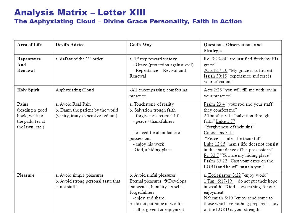 Analysis Matrix – Letter XIII