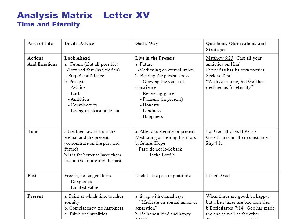 Analysis Matrix – Letter XV