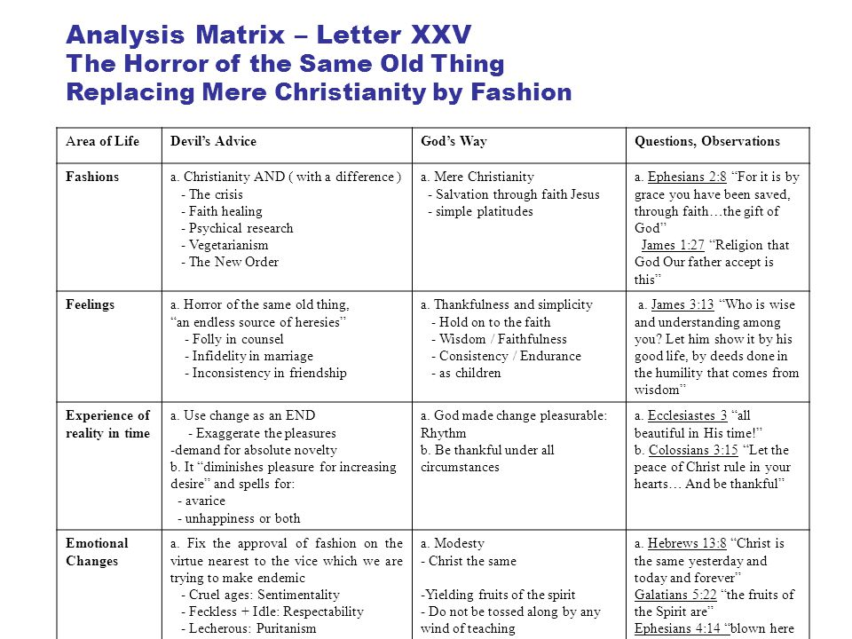 Analysis Matrix – Letter XXV