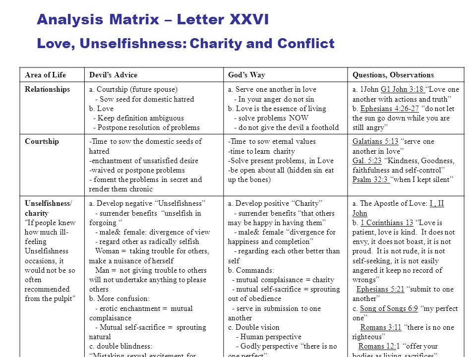 Analysis Matrix – Letter XXVI