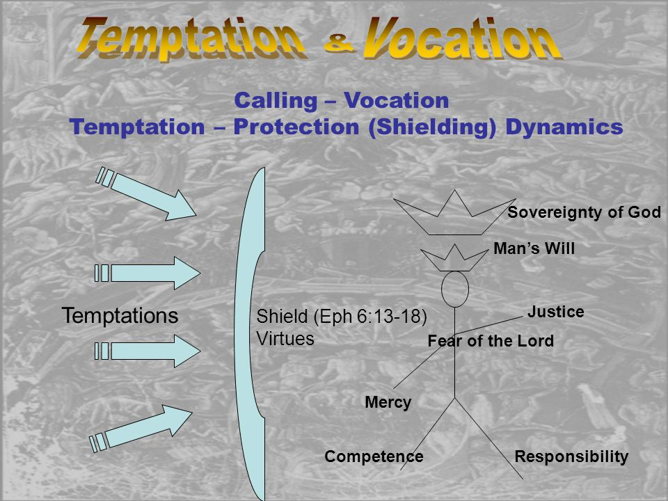 Temptation – Protection (Shielding) Dynamics