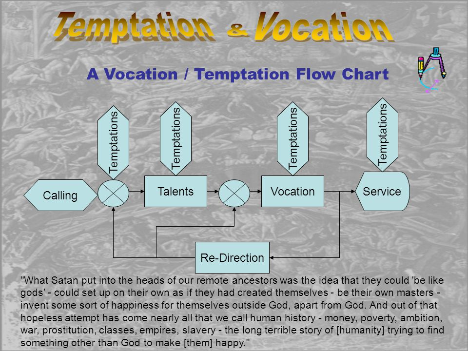 Temptation Vocation & A Vocation / Temptation Flow Chart Talents