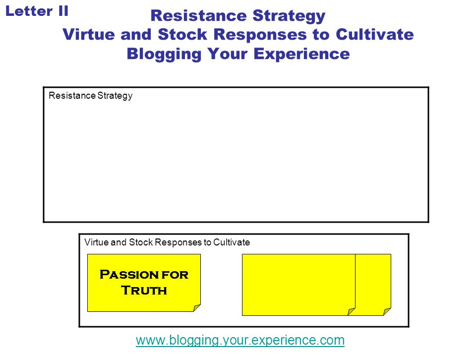 Letter II Resistance Strategy Virtue and Stock Responses to Cultivate Blogging Your Experience. Resistance Strategy.