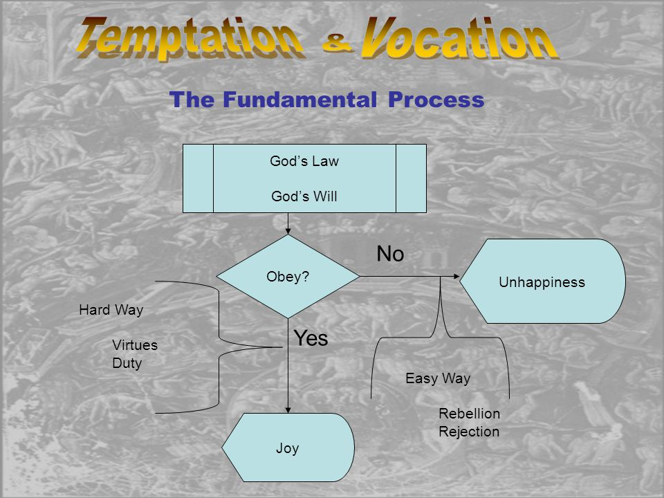 Temptation Vocation & The Fundamental Process No Yes God's Law