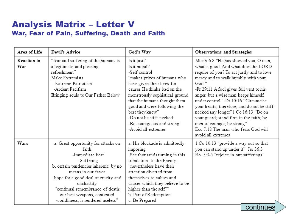 Analysis Matrix – Letter V