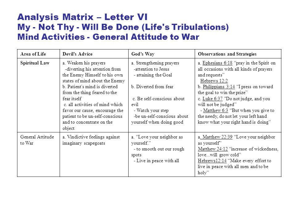 Analysis Matrix – Letter VI