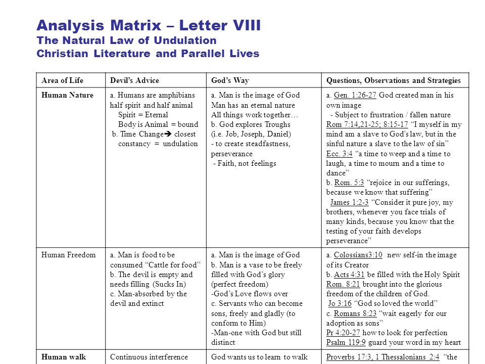 Analysis Matrix – Letter VIII