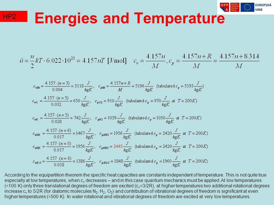 Energies and Temperature
