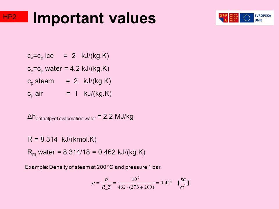 Important values TZ2 HP2 cv=cp ice = 2 kJ/(kg.K)
