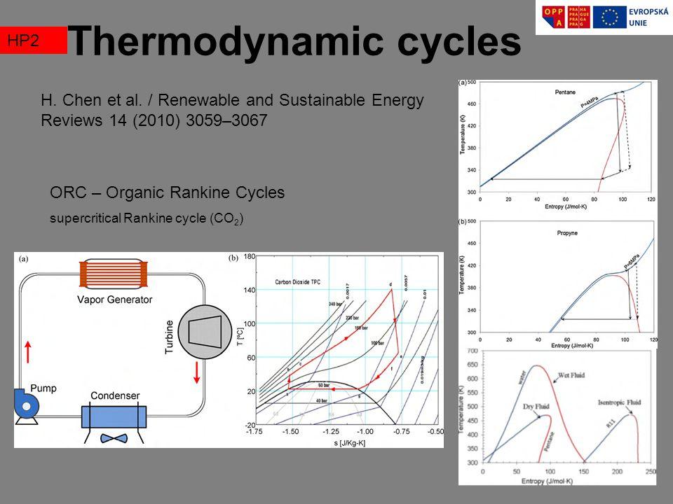 Thermodynamic cycles TZ2 HP2